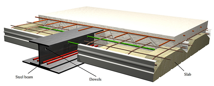 Slim floor - Sections
